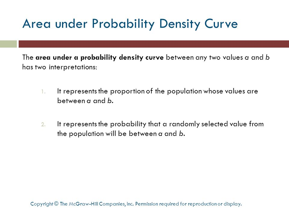 Area under Probability Density Curve