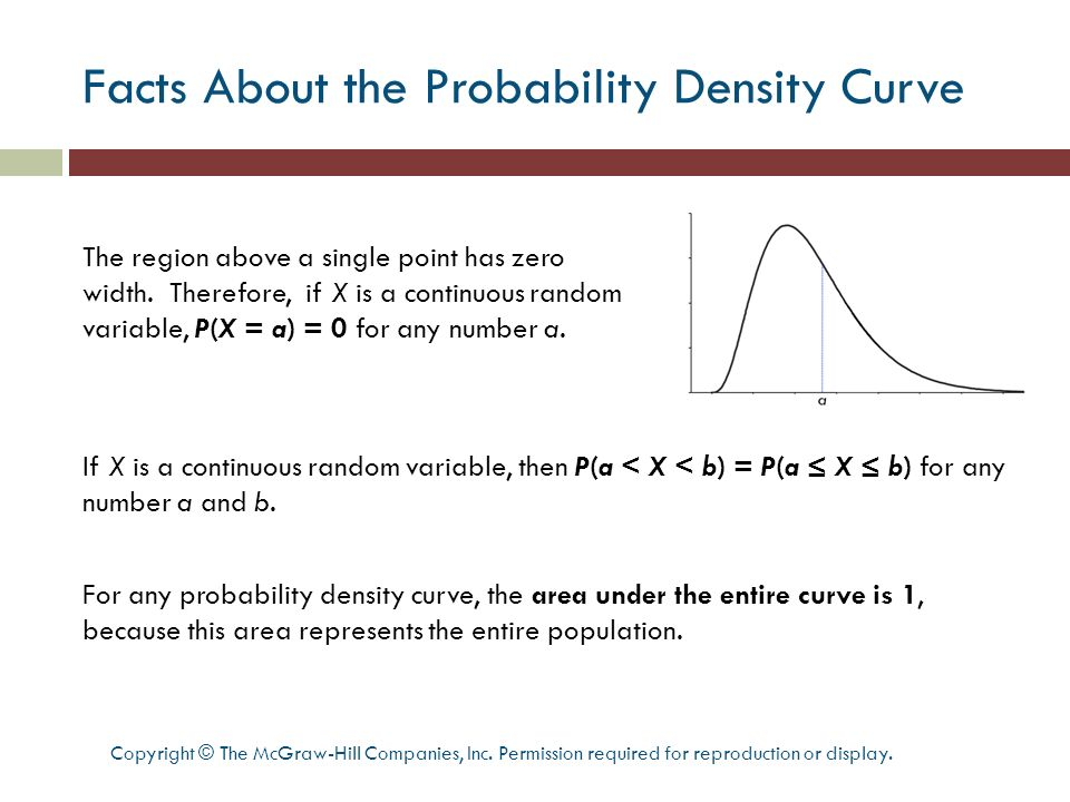 Facts About the Probability Density Curve