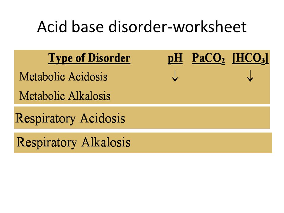 case vignettes in acid base balance 2 essay These measures resulted in immediate resolution of her acid-base state in discussion of these three case histories, which are broadly similar, the authors of the two papers discuss the proposed mechanism that gives rise to accumulation of 5-oxoproline following paracetamol ingestion.