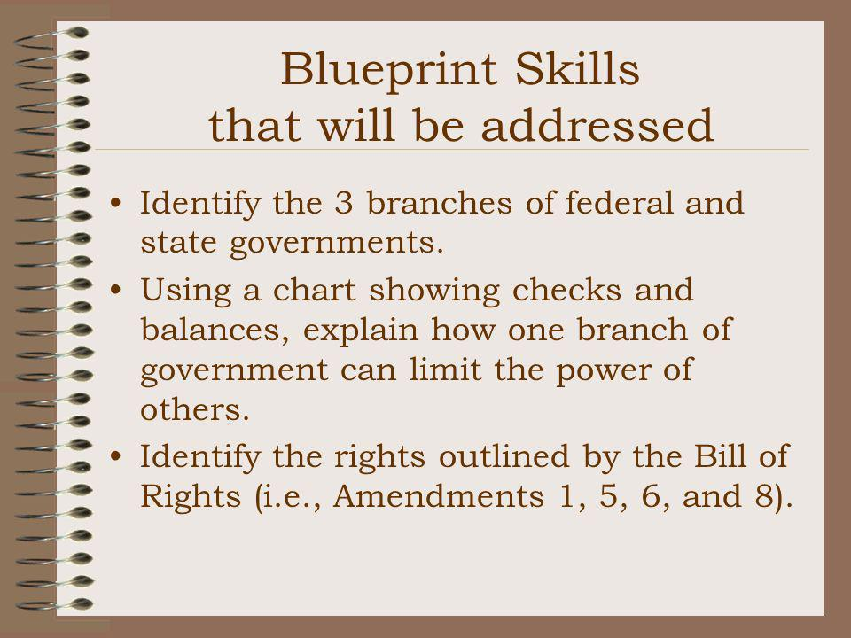 Blueprint Skills that will be addressed