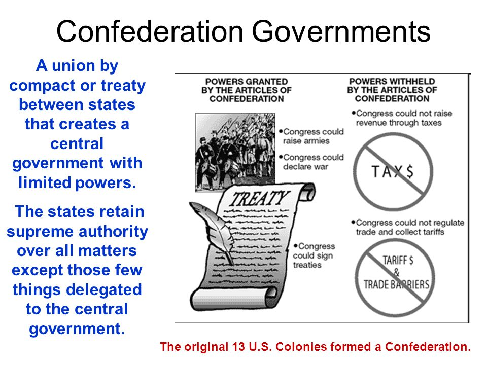 Confederation Governments