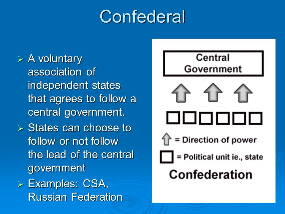 Confederal A voluntary association of independent states that agrees to follow a central government.