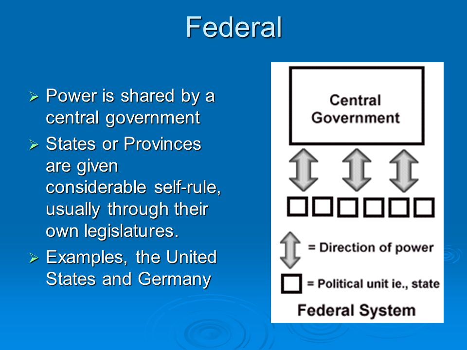 Federal Power is shared by a central government