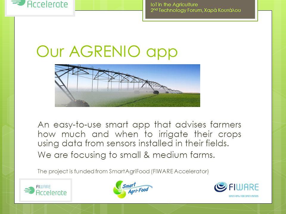 Iot Based Smart Agriculture Ppt Slideshare