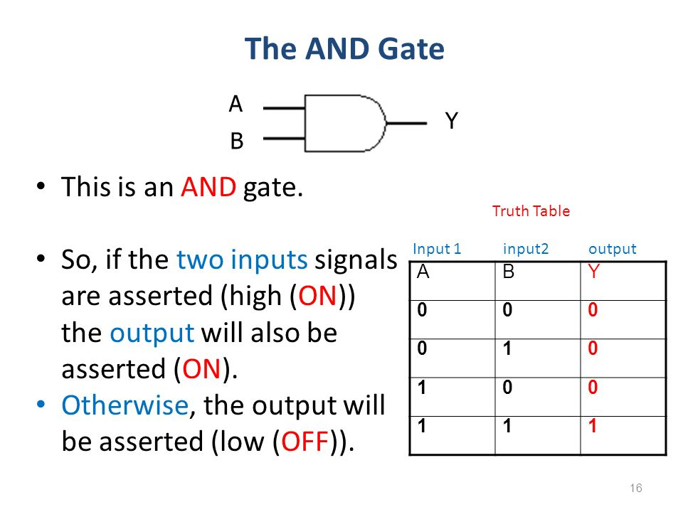 The AND Gate This is an AND gate. So, if the two inputs signals