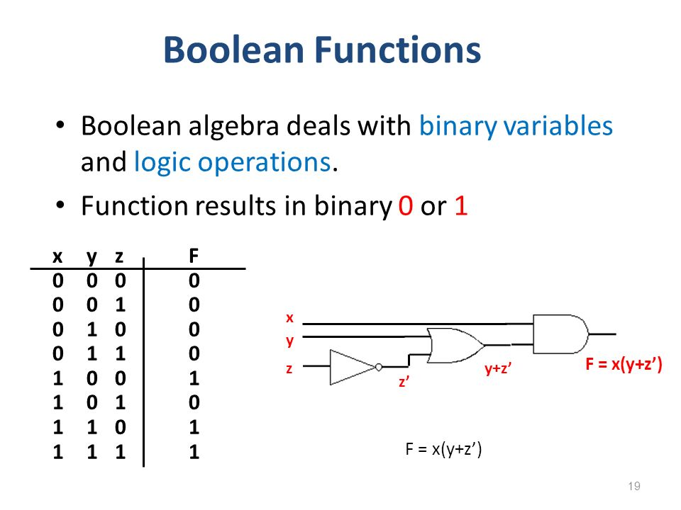 Boolean Functions Boolean algebra deals with binary variables and logic operations. Function results in binary 0 or 1.