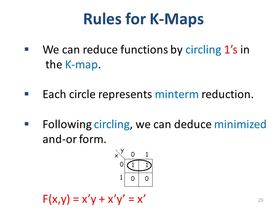 Rules for K-Maps We can reduce functions by circling 1's in the K-map.