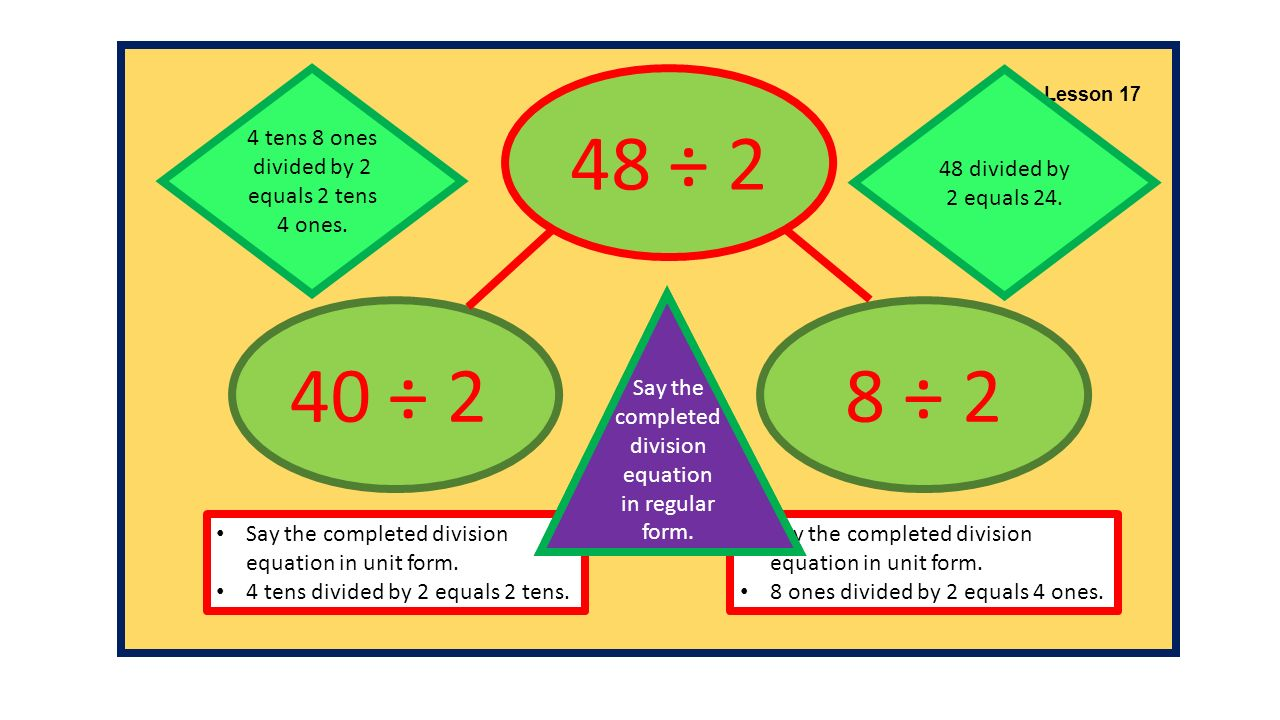 Math Module 3 Multi-Digit Multiplication and Division - ppt video ...