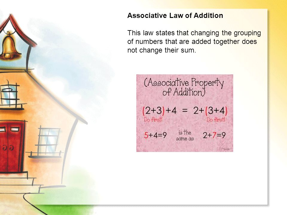 Associative Law of Addition This law states that changing the grouping of numbers that are added together does not change their sum.