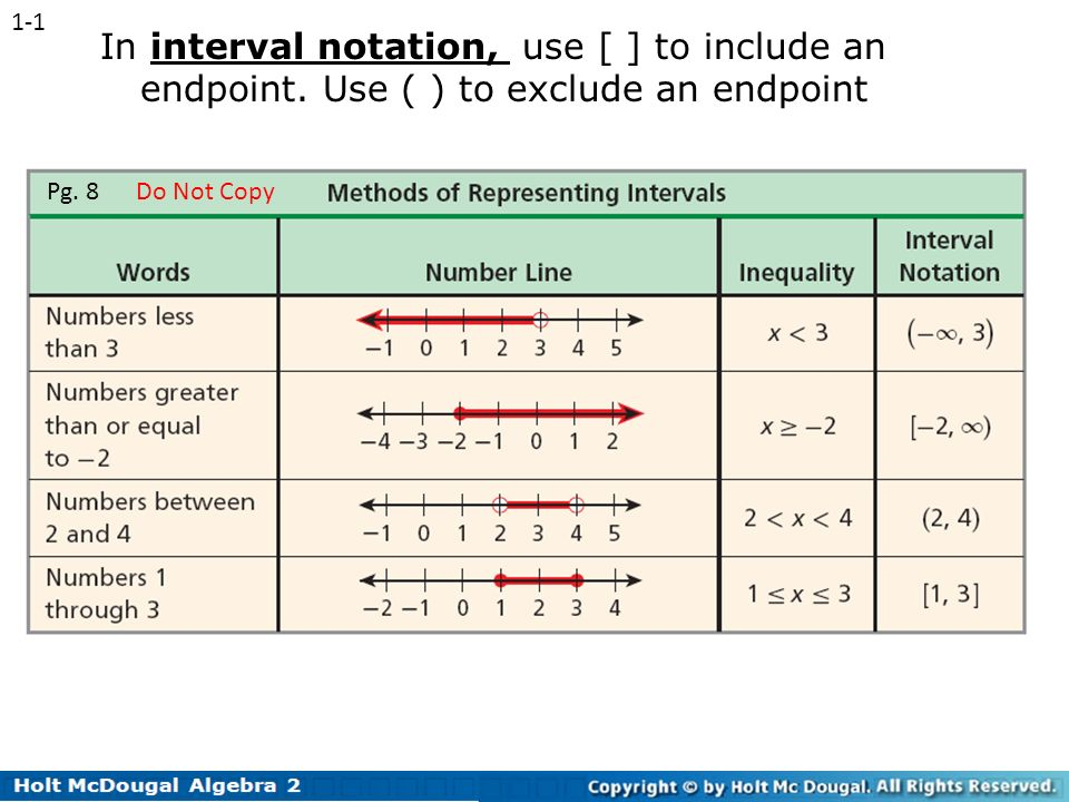 Chapter 1foundations For Functions Ppt Video Online Download