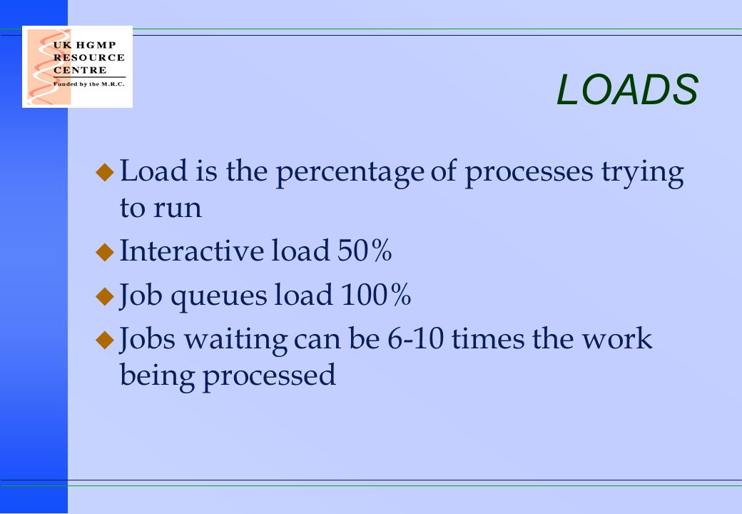 LOADS Load is the percentage of processes trying to run