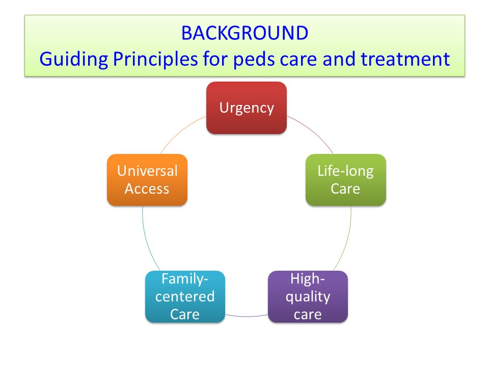 BACKGROUND Guiding Principles for peds care and treatment