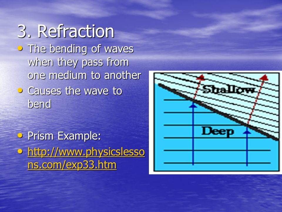 3. Refraction The bending of waves when they pass from one medium to another. Causes the wave to bend.