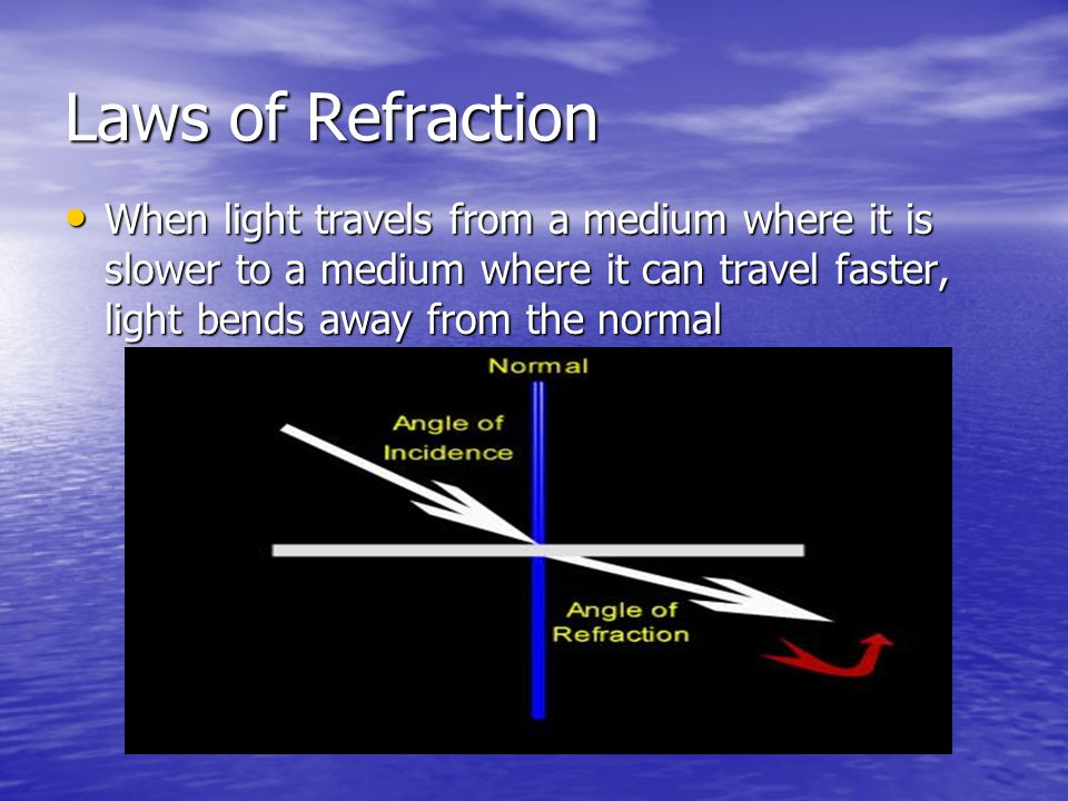 Laws of Refraction When light travels from a medium where it is slower to a medium where it can travel faster, light bends away from the normal.