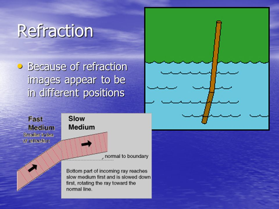 Refraction Because of refraction images appear to be in different positions
