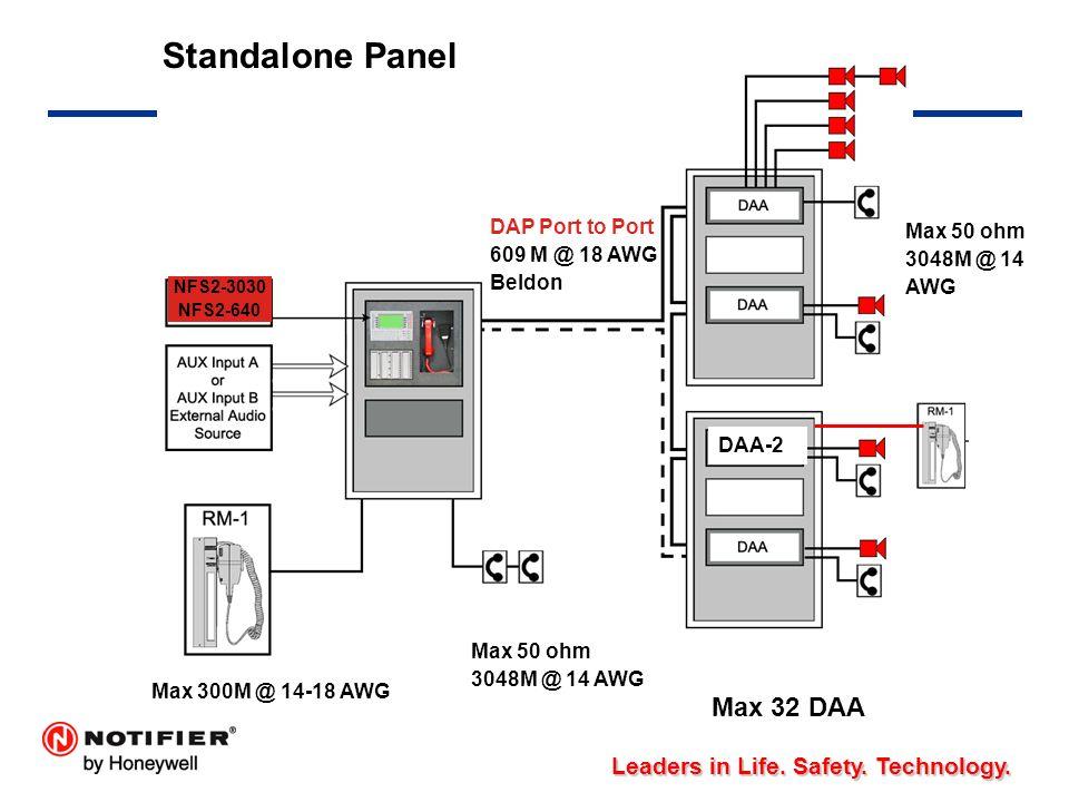 Notifier nfs2 3030 wiring diagram notifier 3030 manual installation digital voice command dvc ppt video online download notifier onyx series notifier nfs2 3030 asfbconference2016 Images