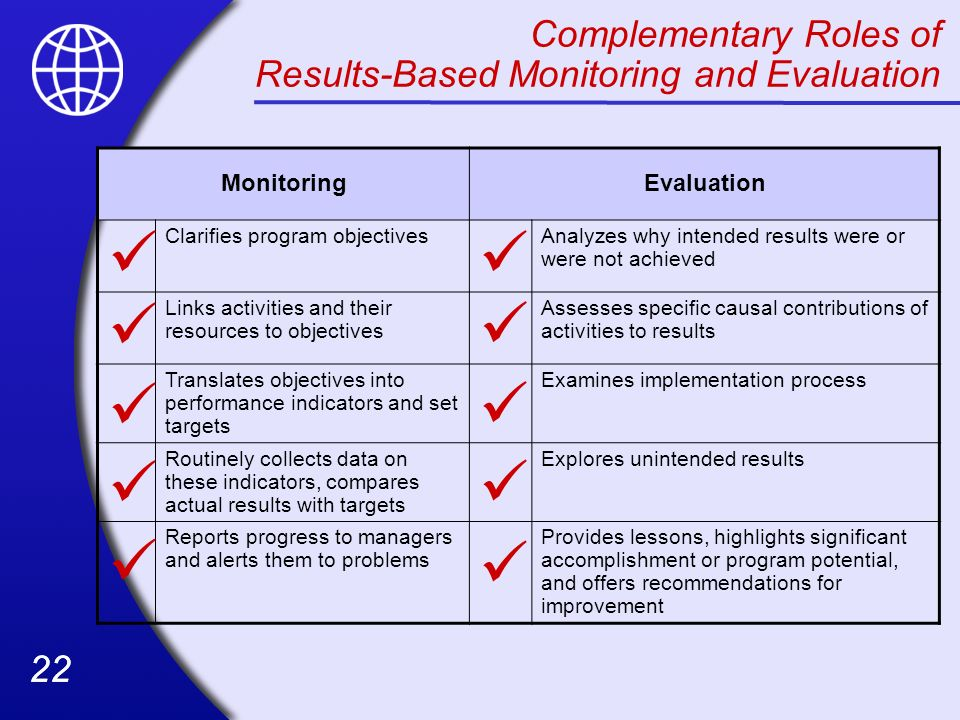 Complementary Roles of Results-Based Monitoring and Evaluation