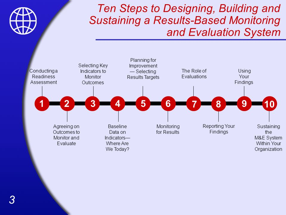 Ten Steps to Designing, Building and Sustaining a Results-Based Monitoring and Evaluation System
