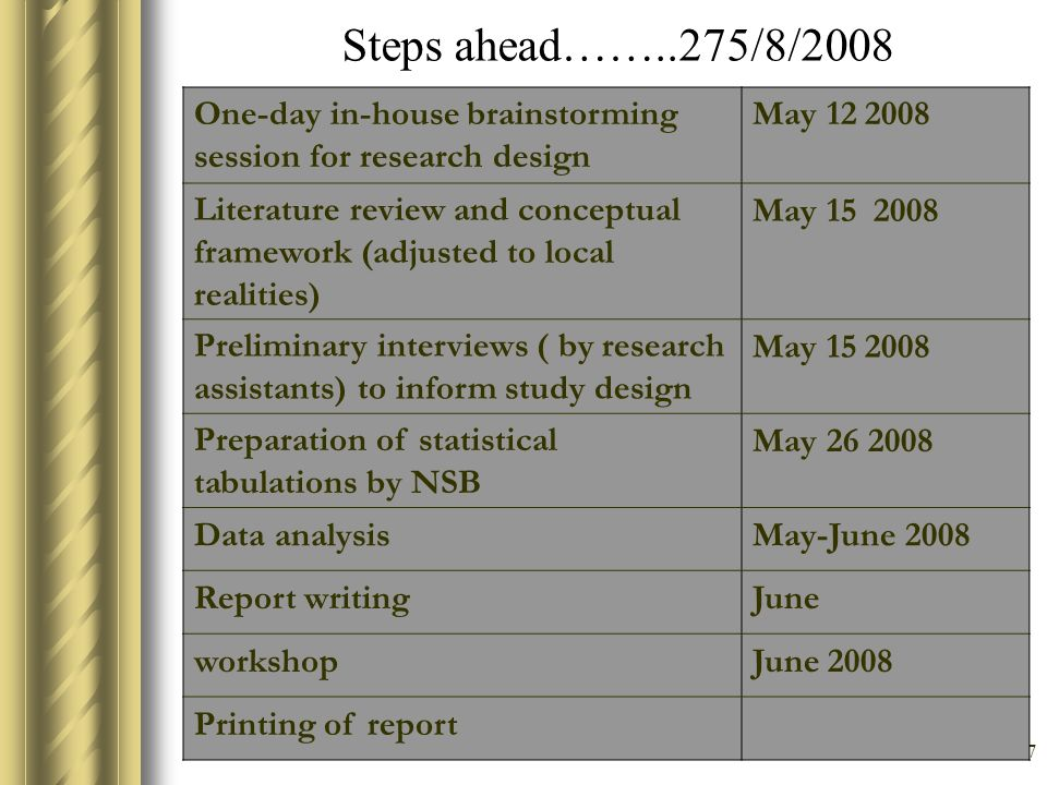 Steps ahead……..275/8/2008 One-day in-house brainstorming session for research design. May 12 2008.