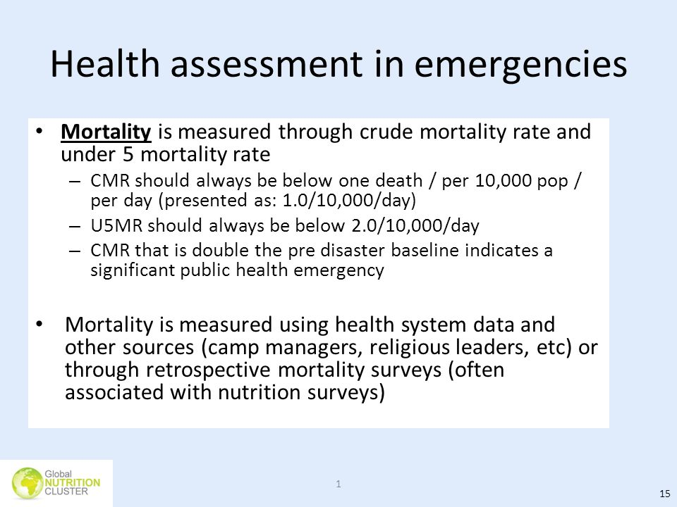 Health assessment in emergencies