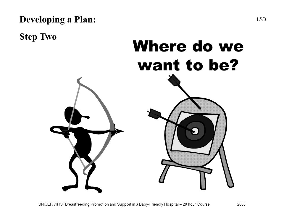 Where do we want to be Developing a Plan: Step Two 15/3