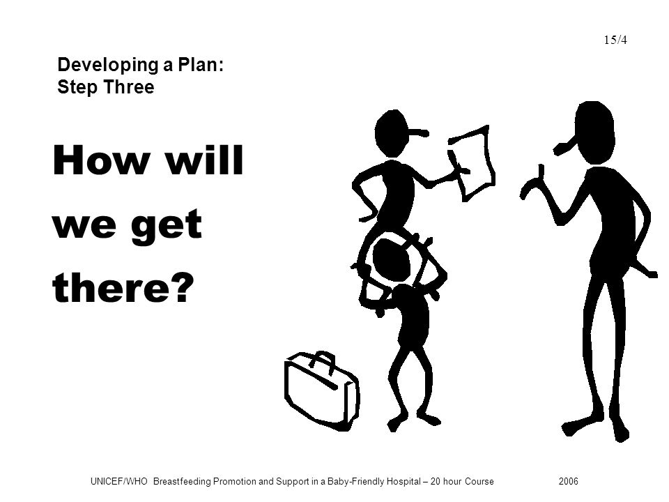 Developing a Plan: Step Three