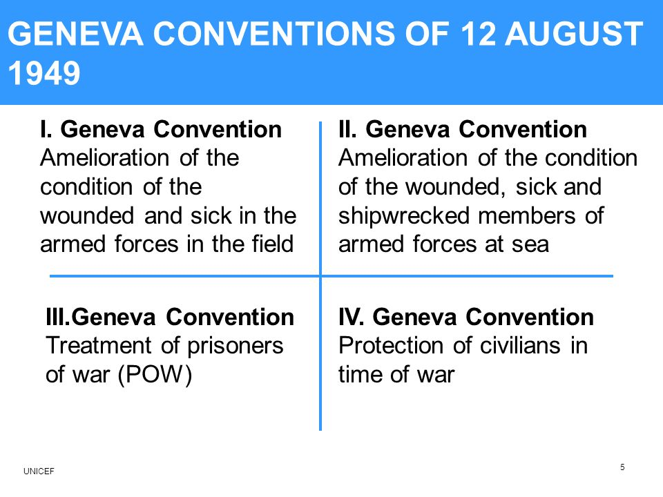 GENEVA CONVENTIONS OF 12 AUGUST 1949