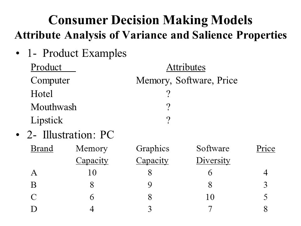 Consumer Decision Making Models Attribute Analysis of Variance and Salience Properties