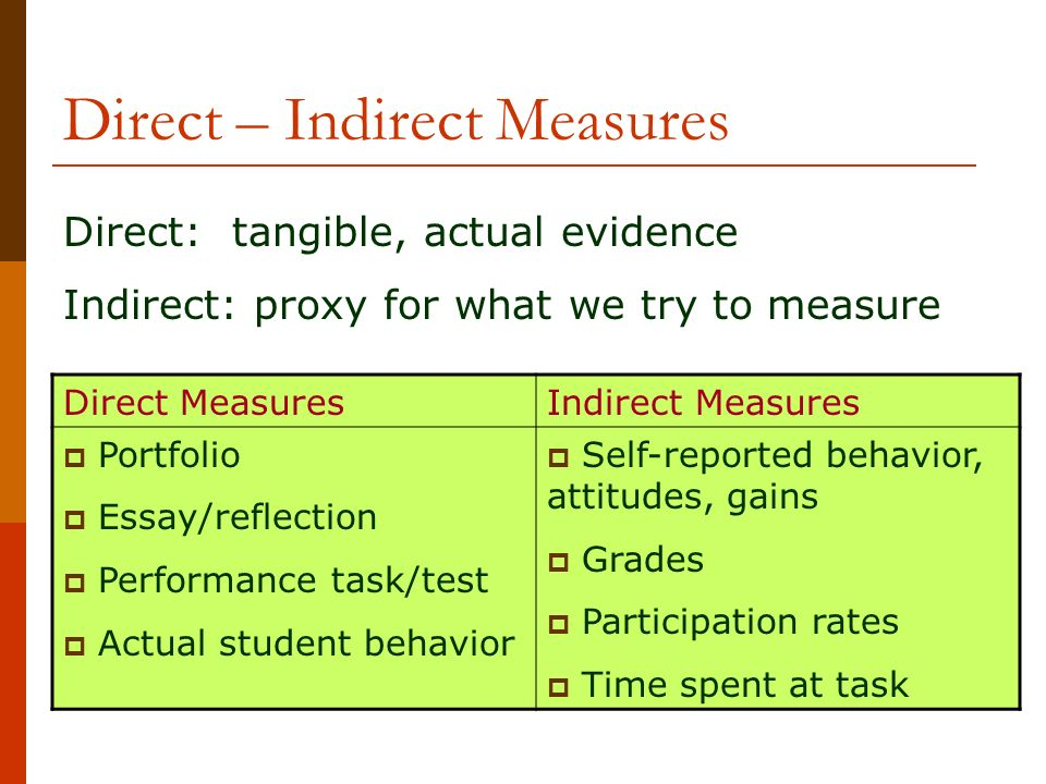 Direct – Indirect Measures