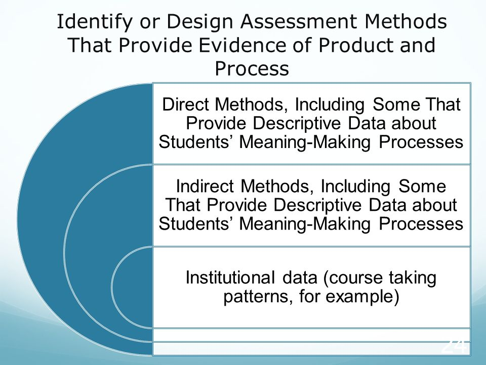 Institutional data (course taking patterns, for example)