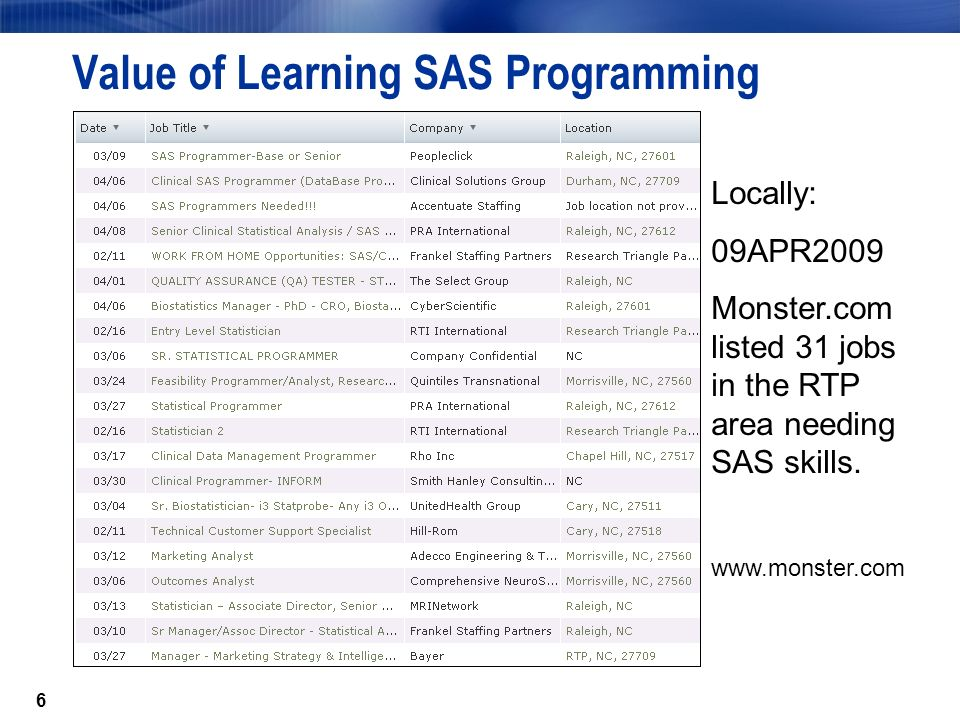 Chapter 1 Overview of SAS  - ppt download