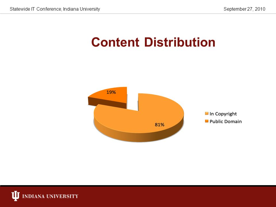 Content Distribution Statewide IT Conference, Indiana University