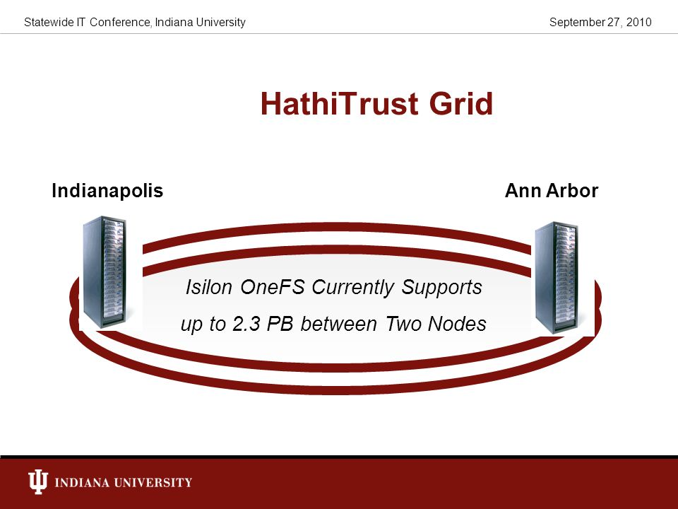 HathiTrust Grid Isilon OneFS Currently Supports