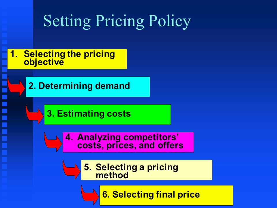 Pricing policy boxberry шатура