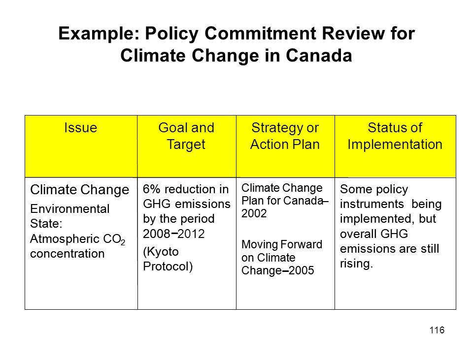 Example: Policy Commitment Review for Climate Change in Canada