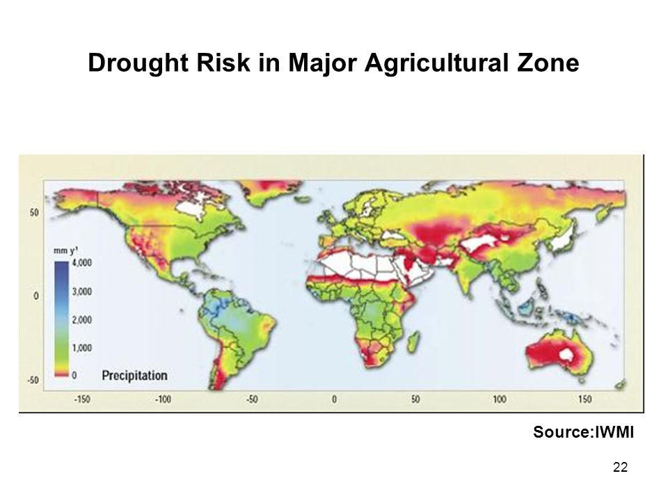 Drought Risk in Major Agricultural Zone