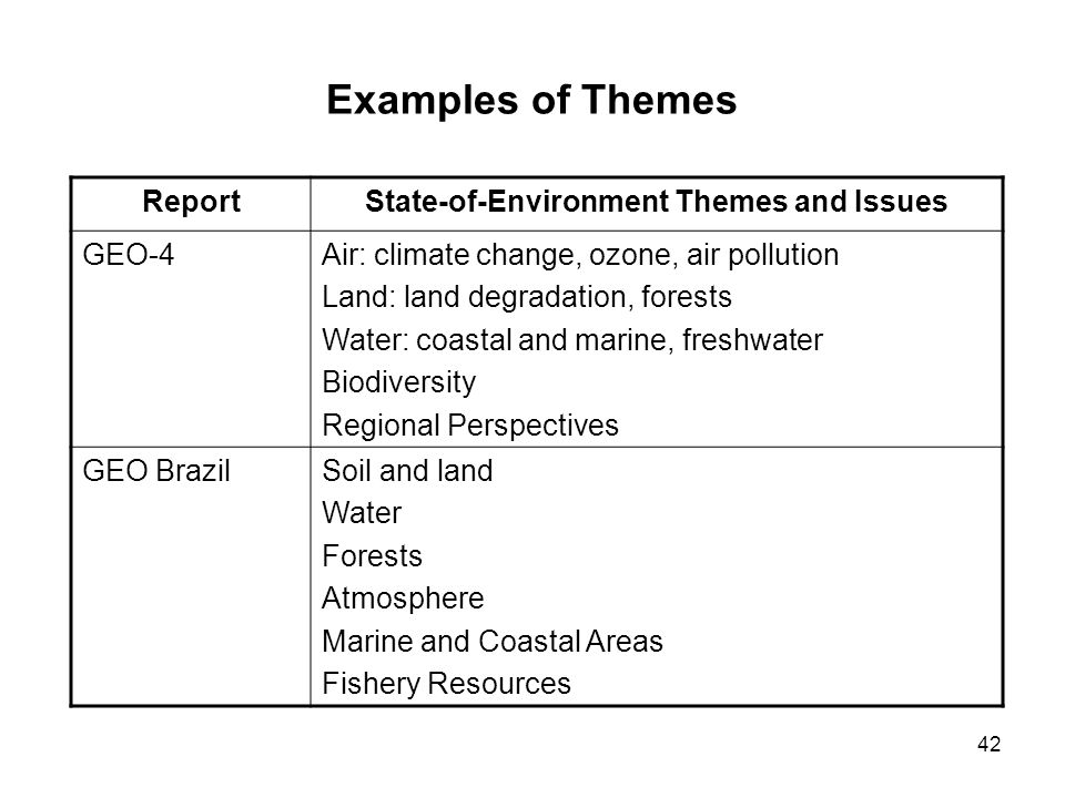 State-of-Environment Themes and Issues