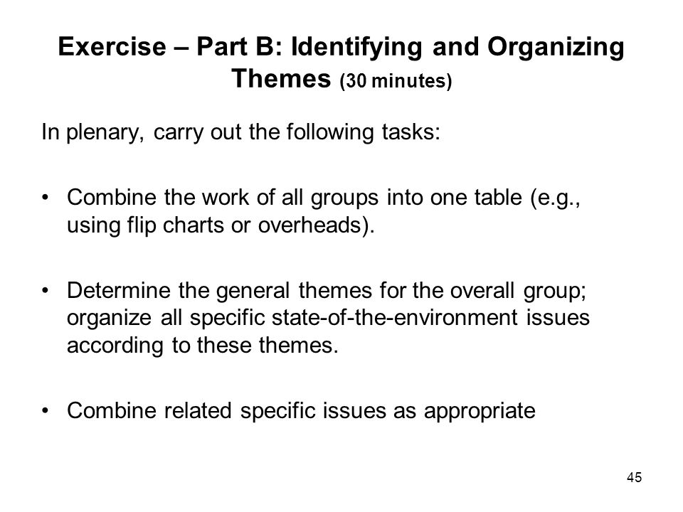 Exercise – Part B: Identifying and Organizing Themes (30 minutes)