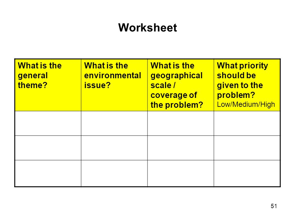 Worksheet What is the general theme What is the environmental issue