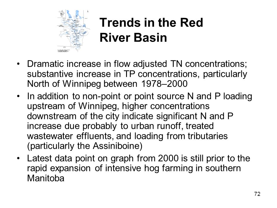 Trends in the Red River Basin