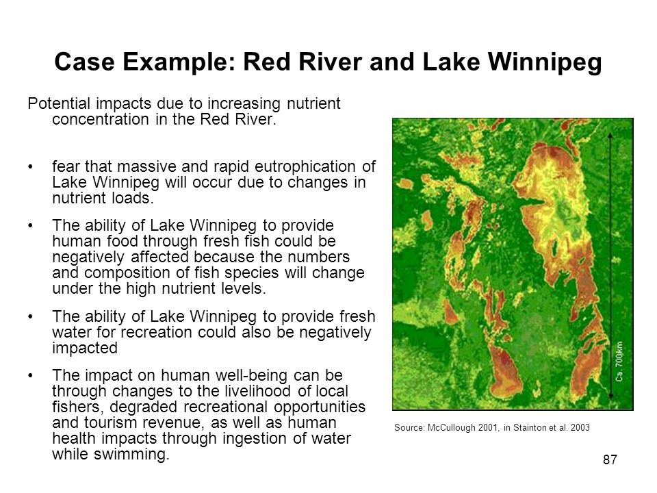 Case Example: Red River and Lake Winnipeg