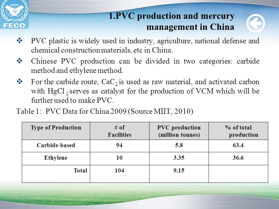 1.PVC production and mercury management in China