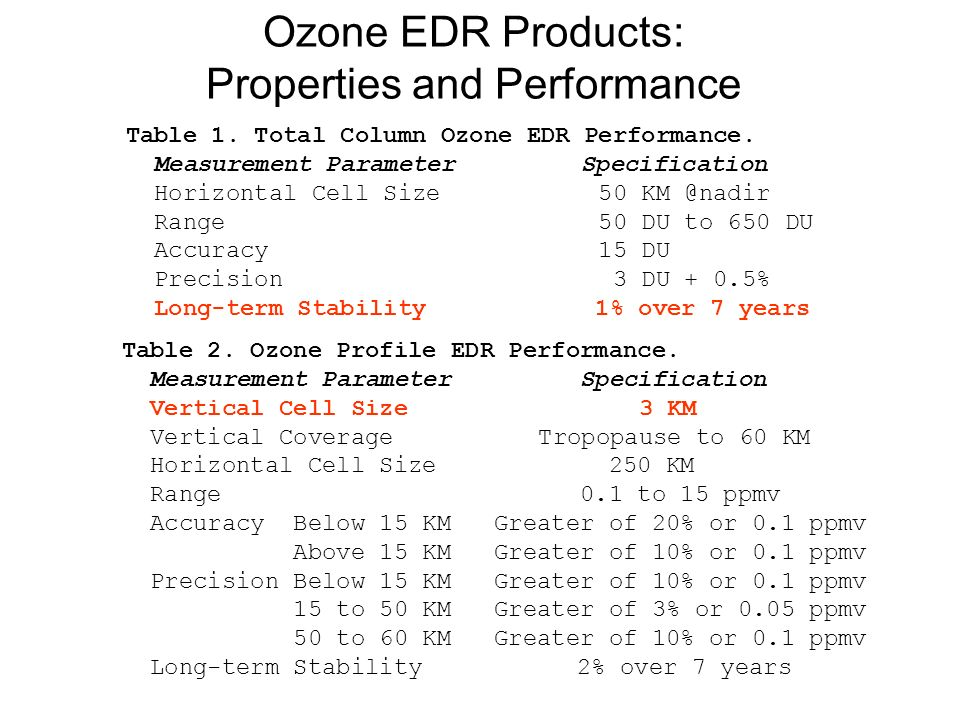 Ozone EDR Products: Properties and Performance