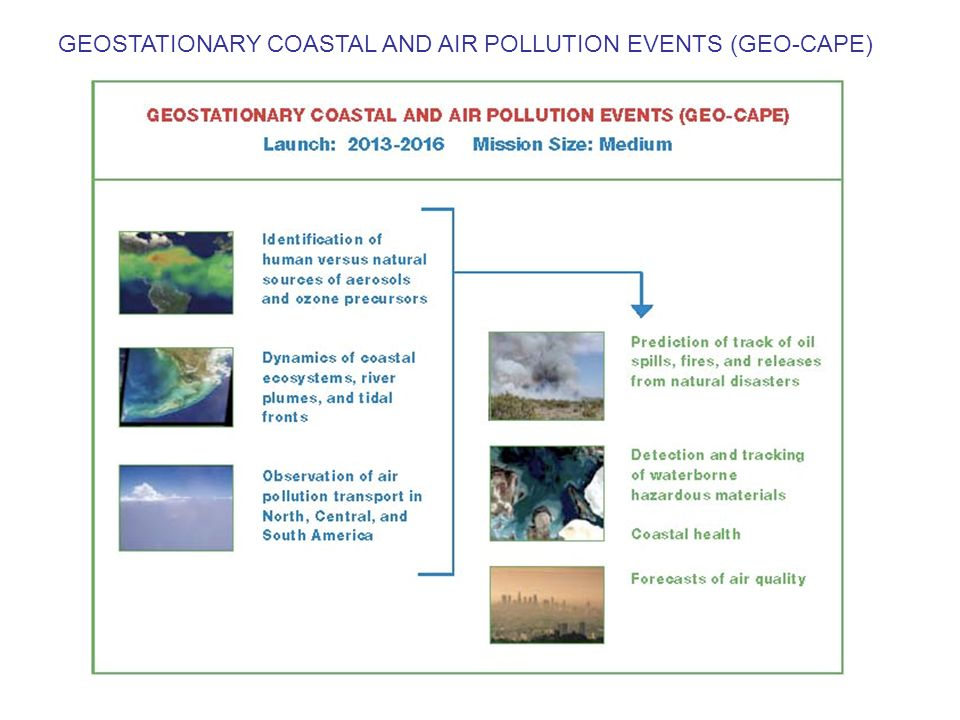 GEOSTATIONARY COASTAL AND AIR POLLUTION EVENTS (GEO-CAPE)