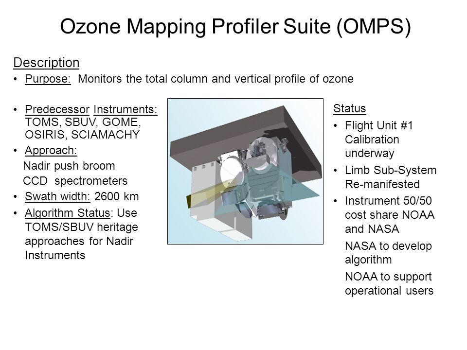 Ozone Mapping Profiler Suite (OMPS)