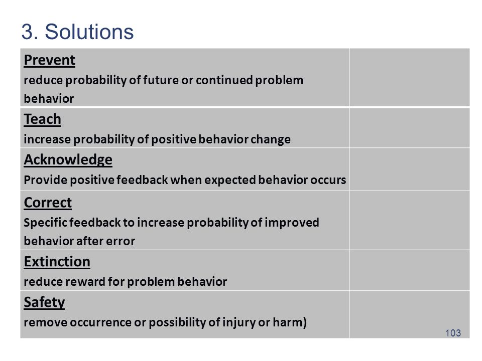 3. Solutions Prevent Teach Acknowledge Correct Extinction Safety