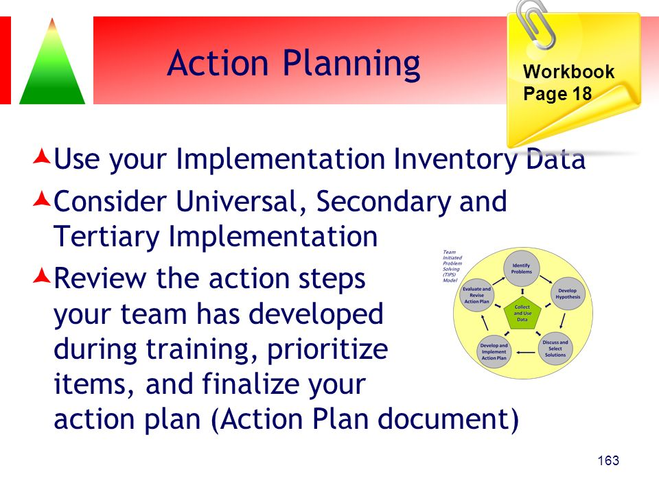 Action Planning Use your Implementation Inventory Data