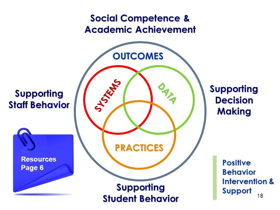 Social Competence & Academic Achievement OUTCOMES SYSTEMS Supporting