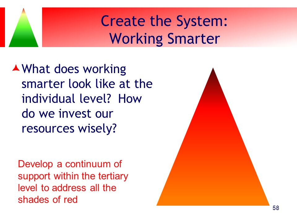 Create the System: Working Smarter