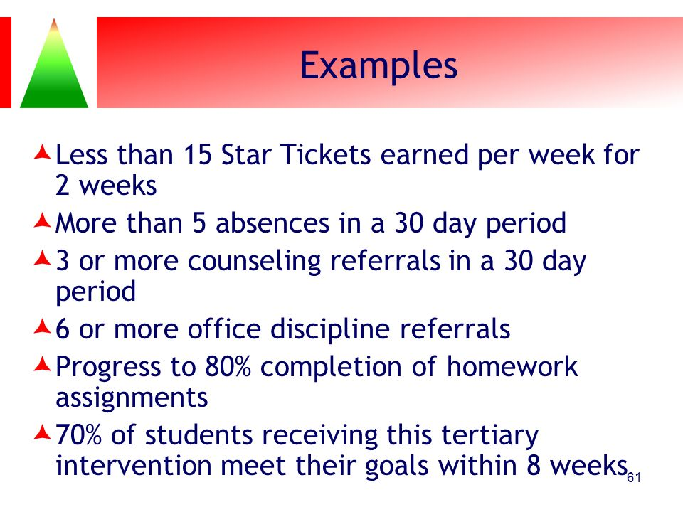 Examples Less than 15 Star Tickets earned per week for 2 weeks